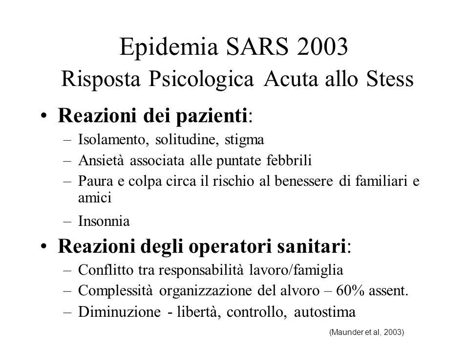 Epidemia SARS 2003 Risposta Psicologica Acuta allo Stess