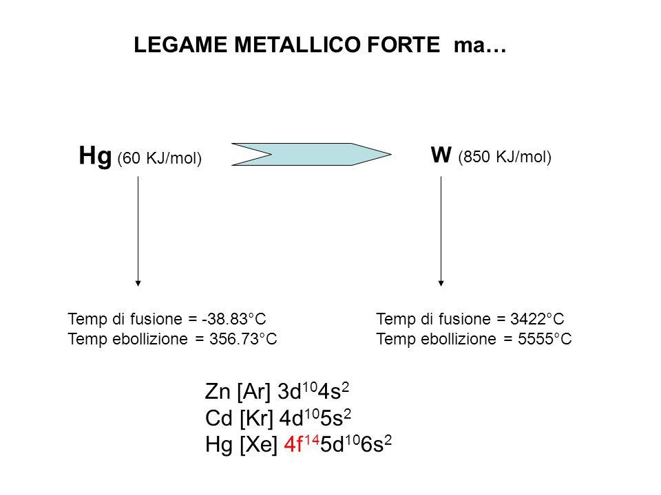 Hg (60 KJ/mol) LEGAME METALLICO FORTE ma… W (850 KJ/mol)