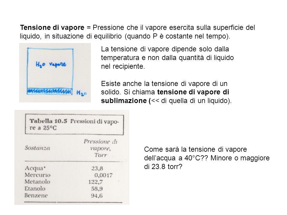 Tensione di vapore = Pressione che il vapore esercita sulla superficie del liquido, in situazione di equilibrio (quando P è costante nel tempo).