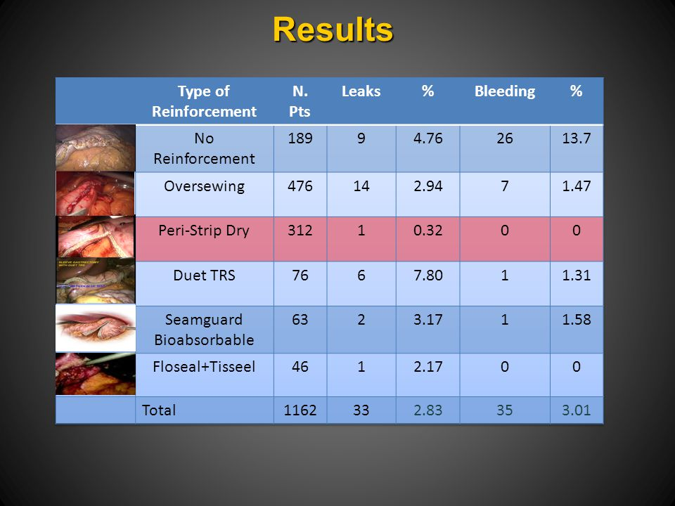 Seamguard Bioabsorbable
