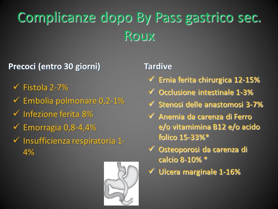 Complicanze dopo By Pass gastrico sec. Roux