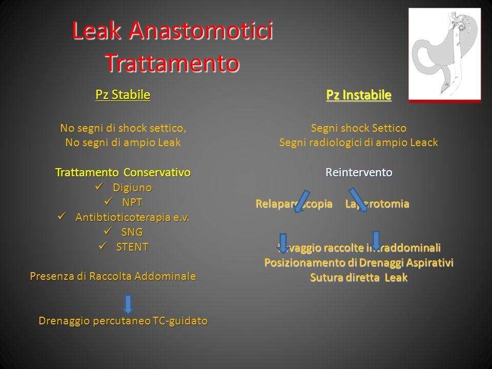 Leak Anastomotici Trattamento