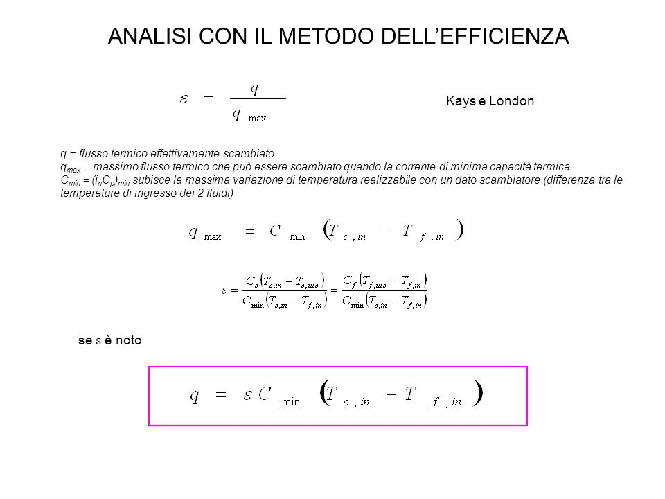 ANALISI CON IL METODO DELL'EFFICIENZA