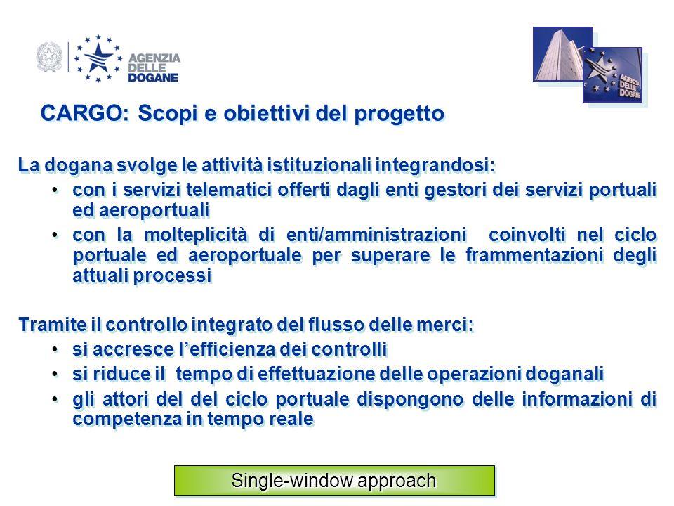 CARGO: Scopi e obiettivi del progetto