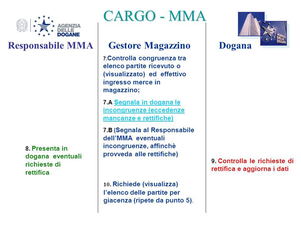CARGO - MMA Responsabile MMA Gestore Magazzino Dogana