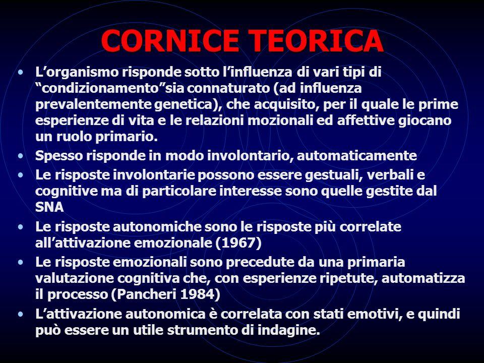 CORNICE TEORICA