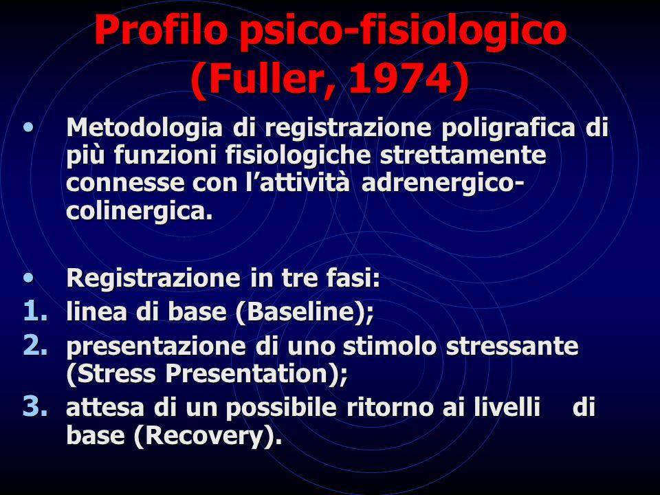 Profilo psico-fisiologico (Fuller, 1974)