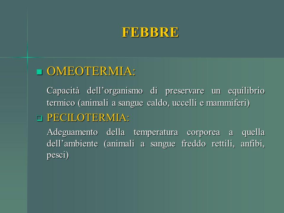 FEBBRE OMEOTERMIA: Capacità dell'organismo di preservare un equilibrio termico (animali a sangue caldo, uccelli e mammiferi)