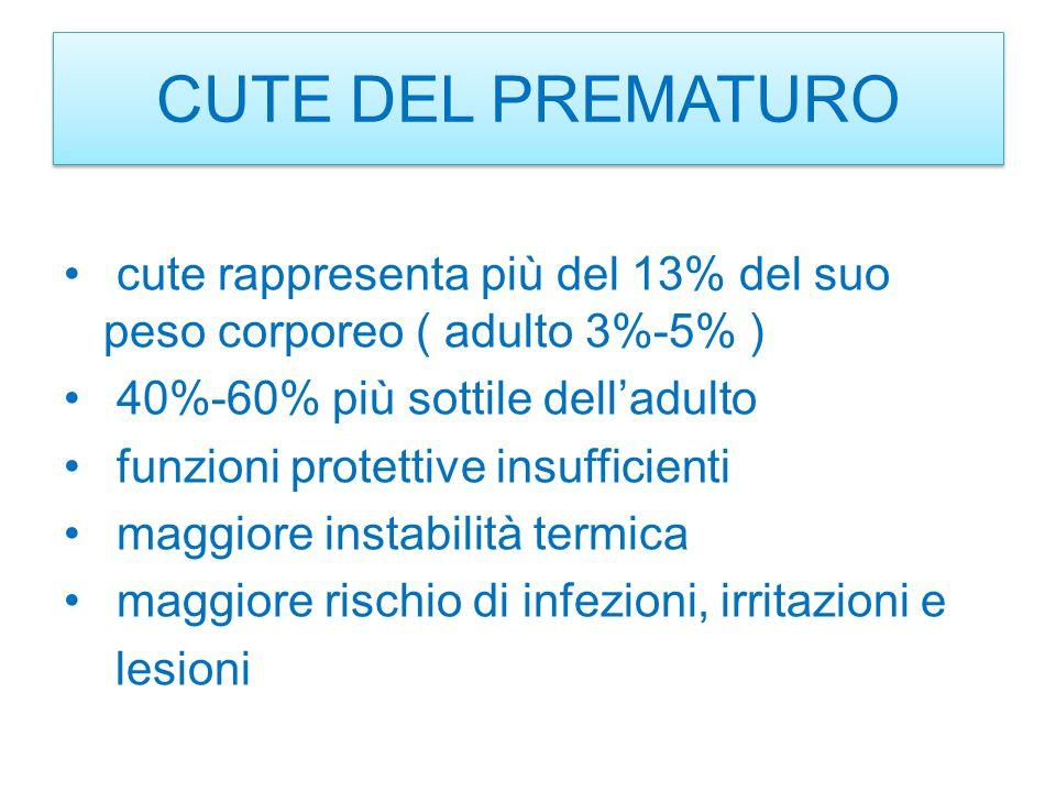 CUTE DEL PREMATURO cute rappresenta più del 13% del suo peso corporeo ( adulto 3%-5% ) 40%-60% più sottile dell'adulto.