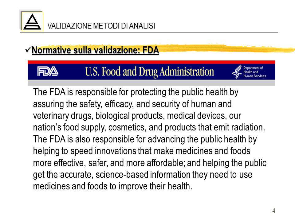 Normative sulla validazione: FDA