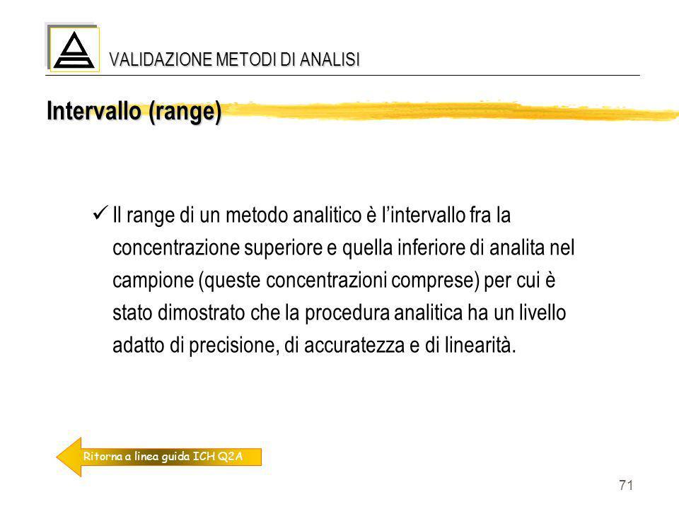VALIDAZIONE METODI DI ANALISI