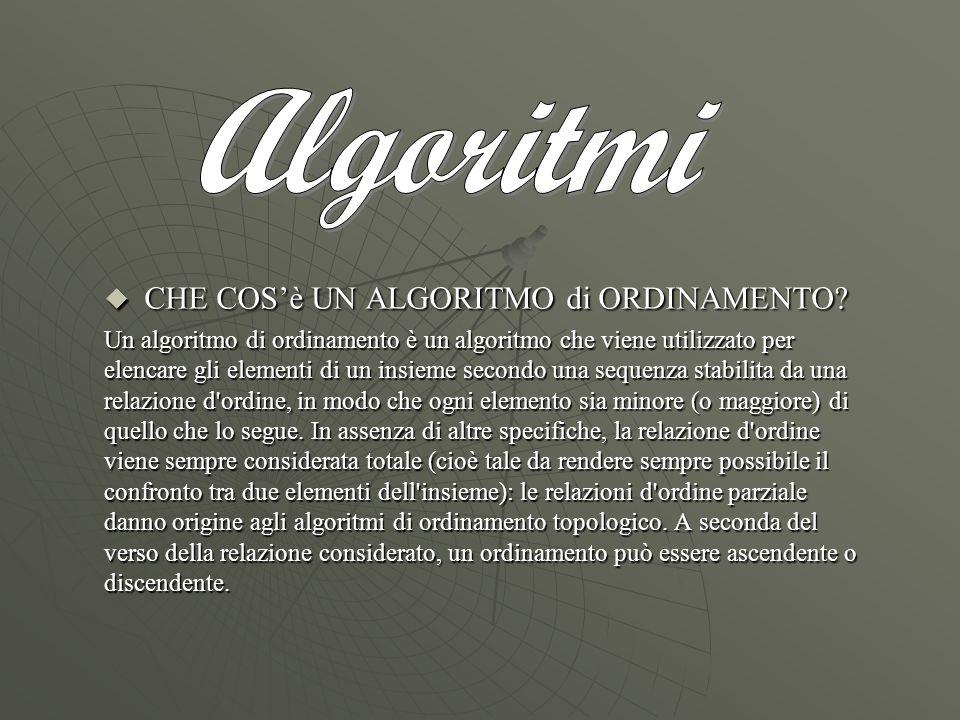 Algoritmi CHE COS'è UN ALGORITMO di ORDINAMENTO