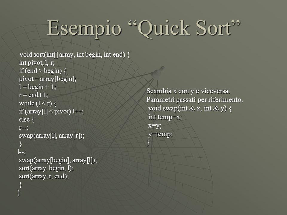 Esempio Quick Sort Scambia x con y e viceversa.