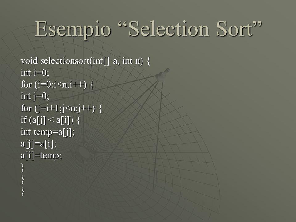 Esempio Selection Sort