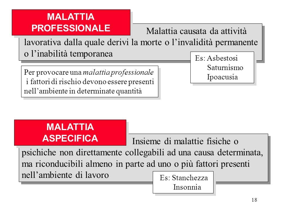 MALATTIA PROFESSIONALE MALATTIA ASPECIFICA