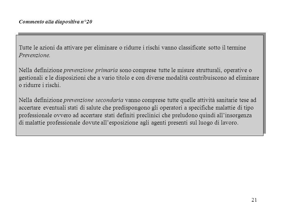 Commento alla diapositiva n°20