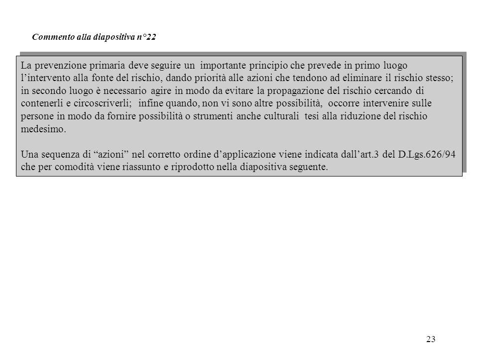 Commento alla diapositiva n°22