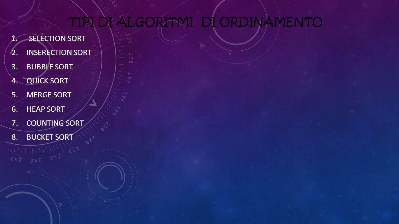 Tipi di algoritmi di ordinamento