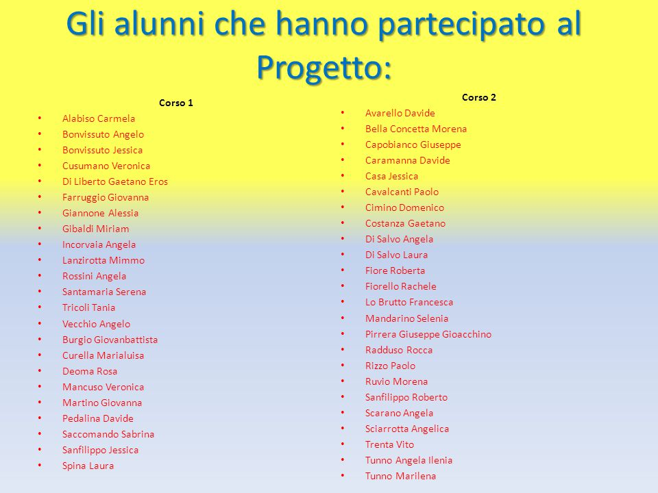 Gli alunni che hanno partecipato al Progetto: