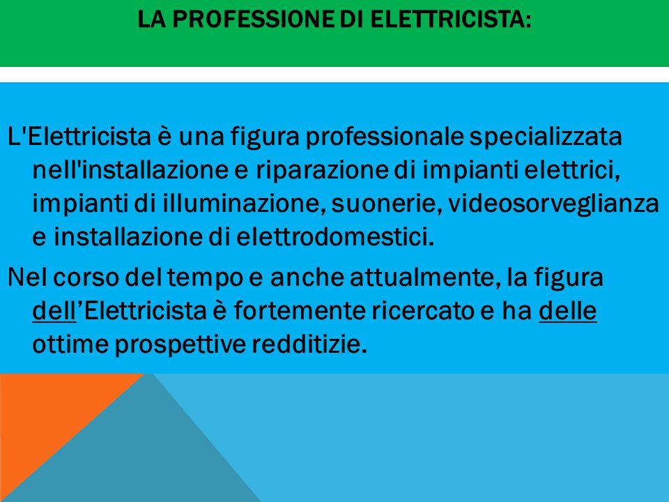 La Professione di Elettricista: