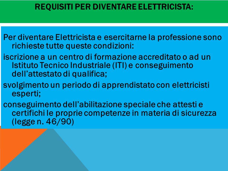 Requisiti per diventare Elettricista: