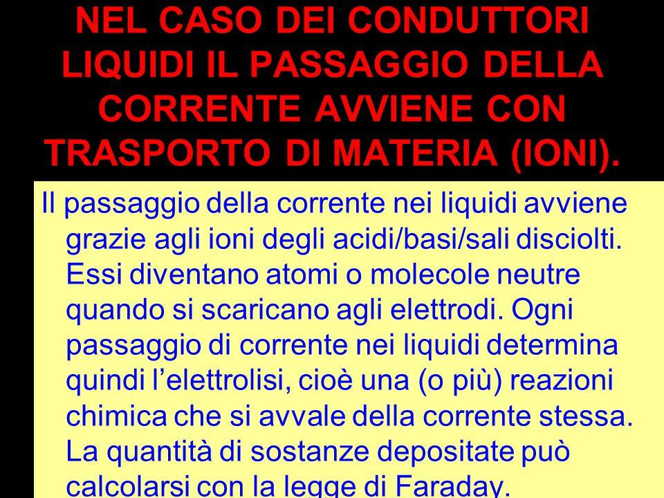 NEL CASO DEI CONDUTTORI LIQUIDI IL PASSAGGIO DELLA CORRENTE AVVIENE CON TRASPORTO DI MATERIA (IONI).