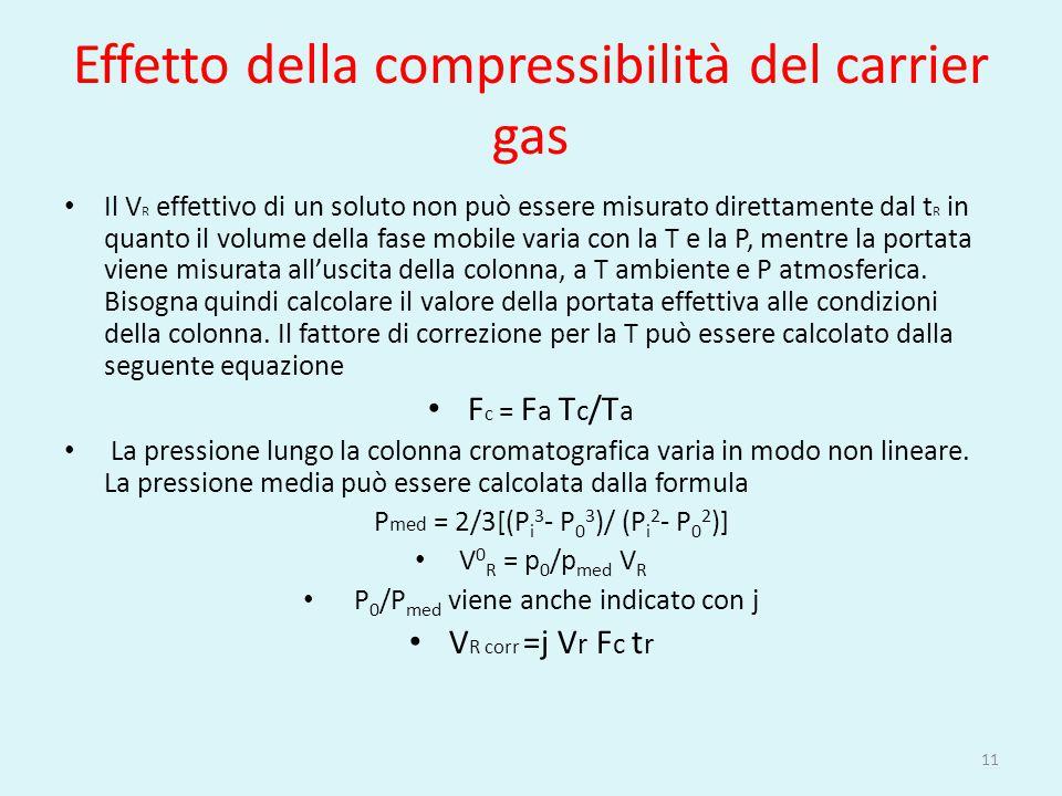 Effetto della compressibilità del carrier gas