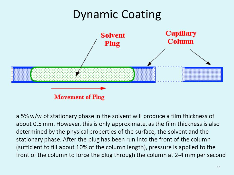 Dynamic Coating