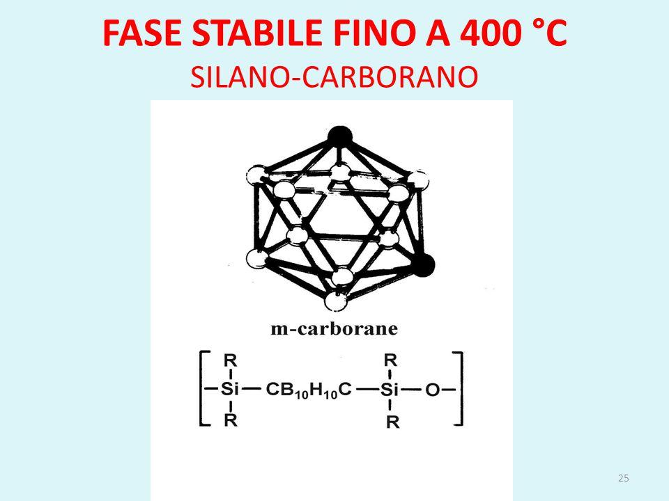 FASE STABILE FINO A 400 °C SILANO-CARBORANO