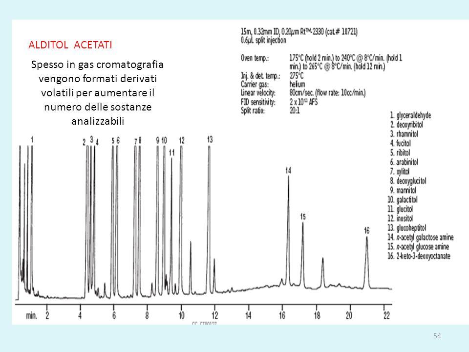 ALDITOL ACETATI Spesso in gas cromatografia vengono formati derivati volatili per aumentare il numero delle sostanze analizzabili.