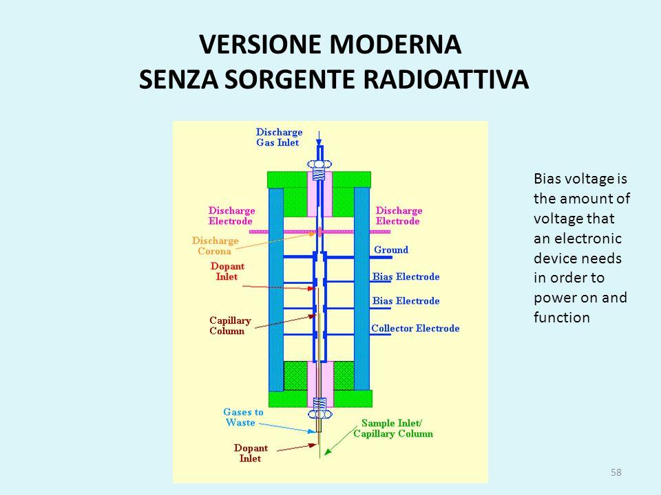 VERSIONE MODERNA SENZA SORGENTE RADIOATTIVA