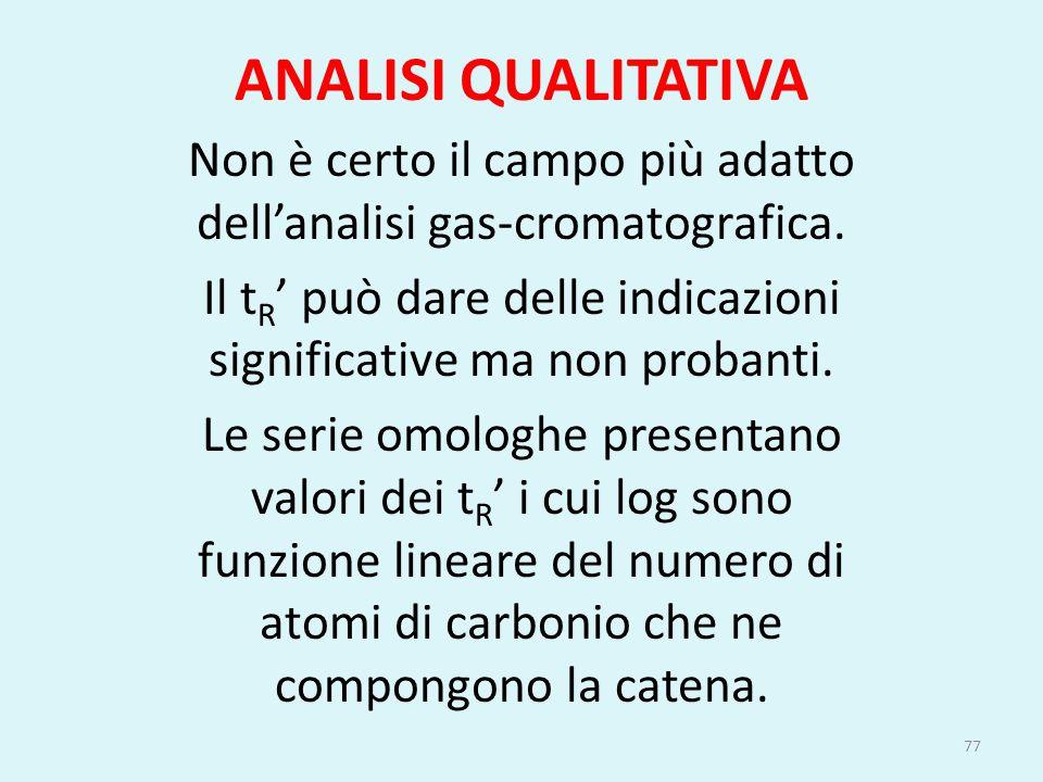 ANALISI QUALITATIVA Non è certo il campo più adatto dell'analisi gas-cromatografica.