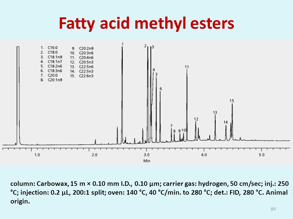 Fatty acid methyl esters