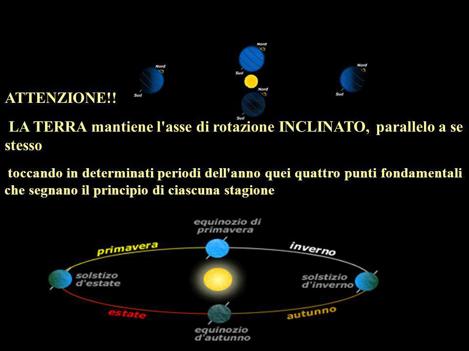 LA TERRA mantiene l asse di rotazione INCLINATO, parallelo a se stesso