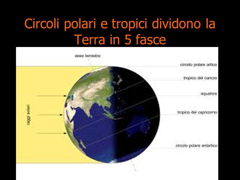 Circoli polari e tropici dividono la Terra in 5 fasce