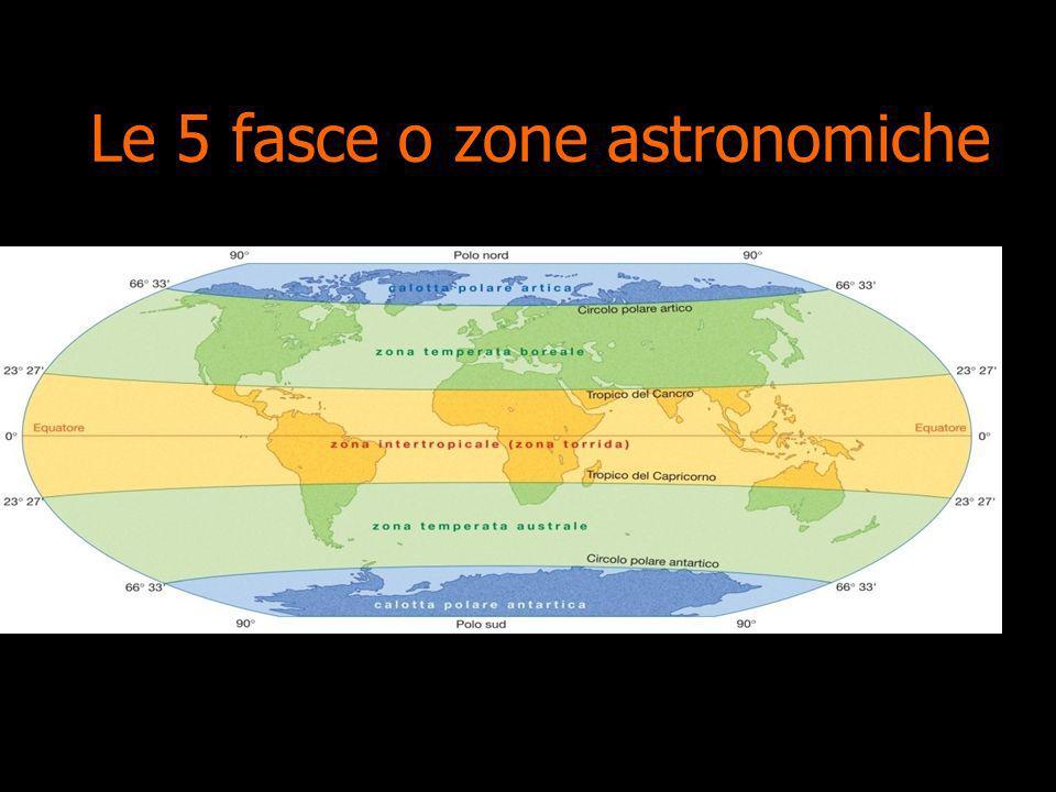 Le 5 fasce o zone astronomiche
