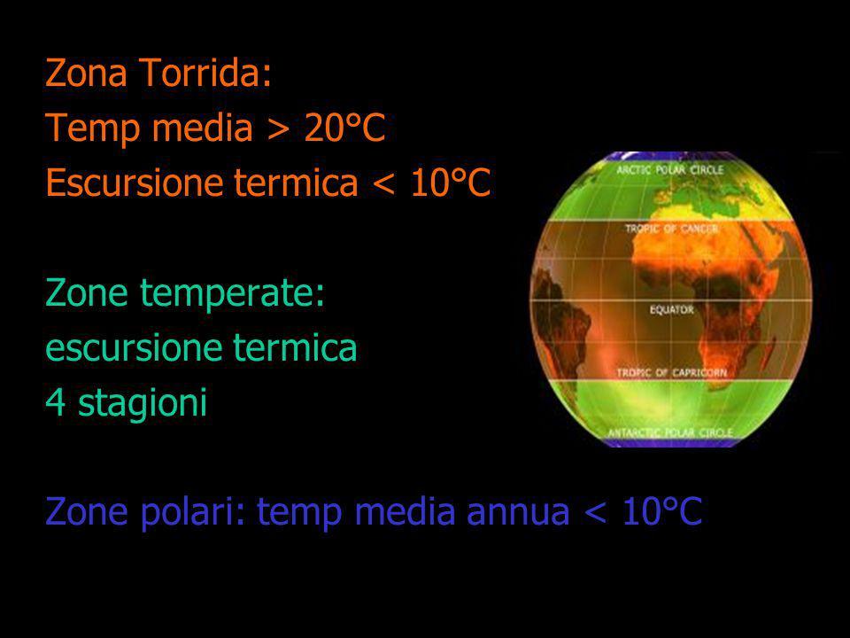 Zona Torrida: Temp media > 20°C. Escursione termica < 10°C. Zone temperate: escursione termica. 4 stagioni.