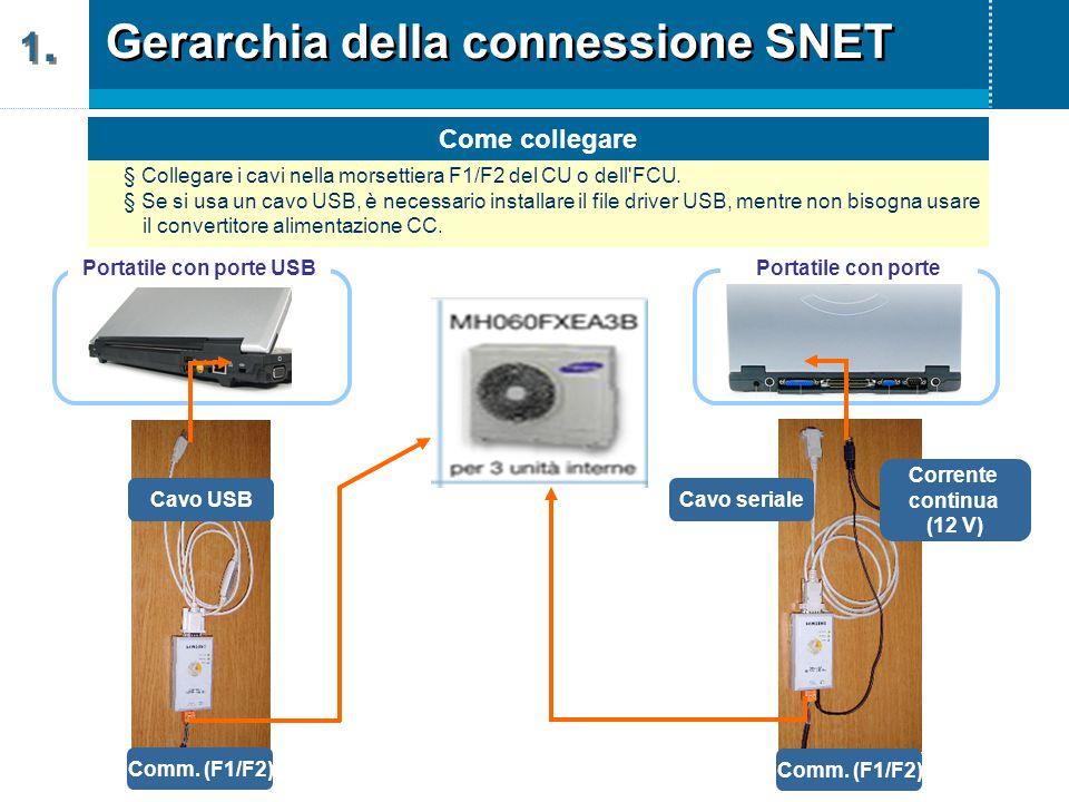 Portatile con porte USB