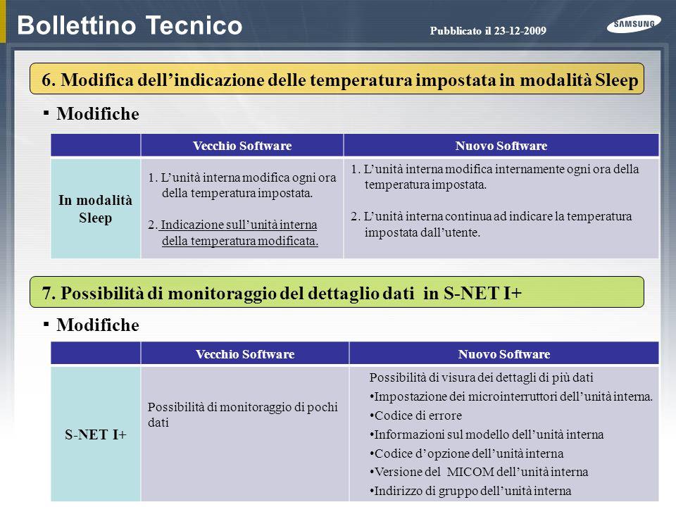 Bollettino Tecnico Pubblicato il 23-12-2009. 6. Modifica dell'indicazione delle temperatura impostata in modalità Sleep.