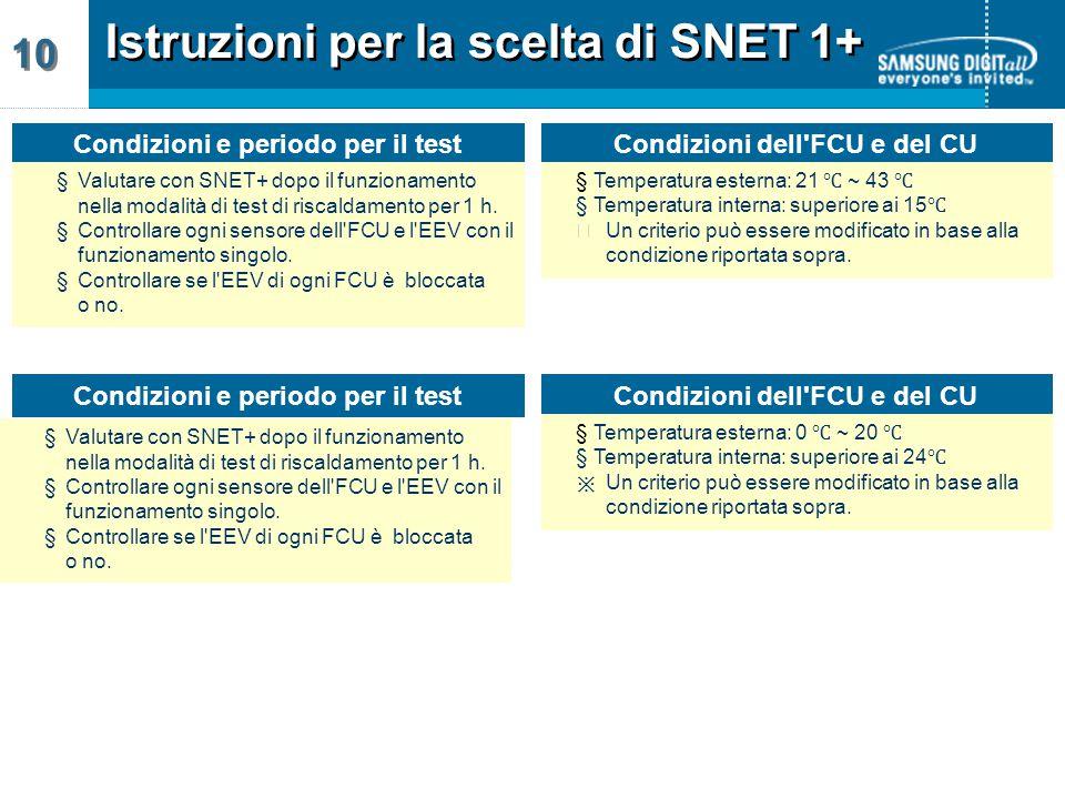 Istruzioni per la scelta di SNET 1+
