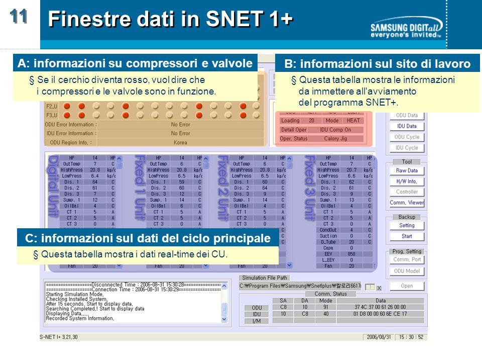 Finestre dati in SNET 1+ 11 A: informazioni su compressori e valvole