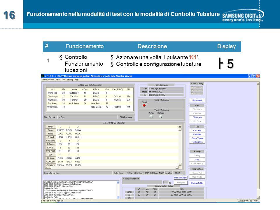 16 Funzionamento nella modalità di test con la modalità di Controllo Tubature. #