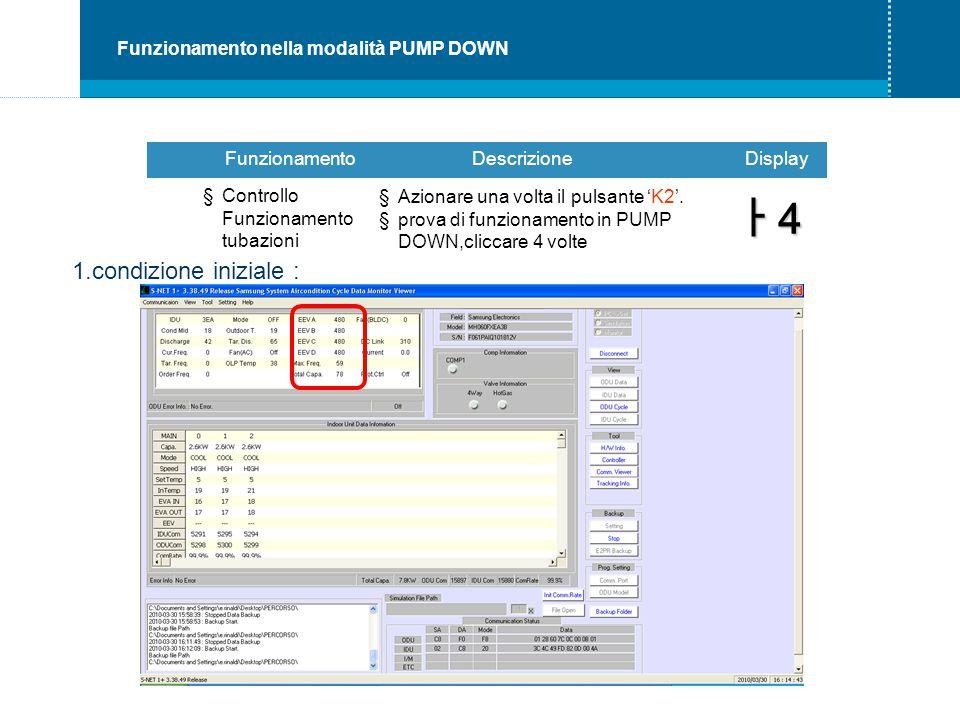 ㅏ4 1.condizione iniziale : Funzionamento nella modalità PUMP DOWN
