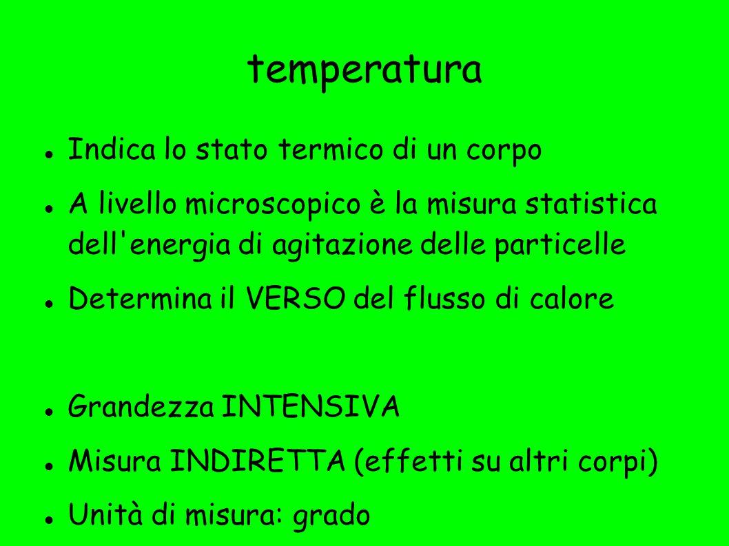 temperatura Indica lo stato termico di un corpo