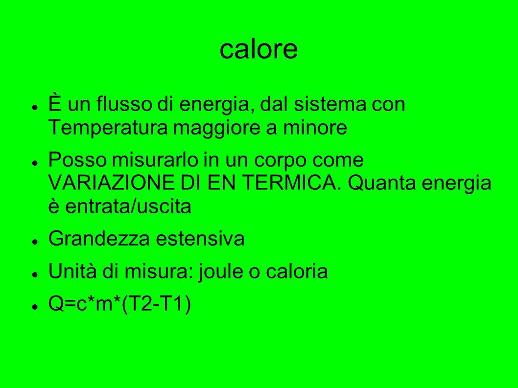 calore È un flusso di energia, dal sistema con Temperatura maggiore a minore.
