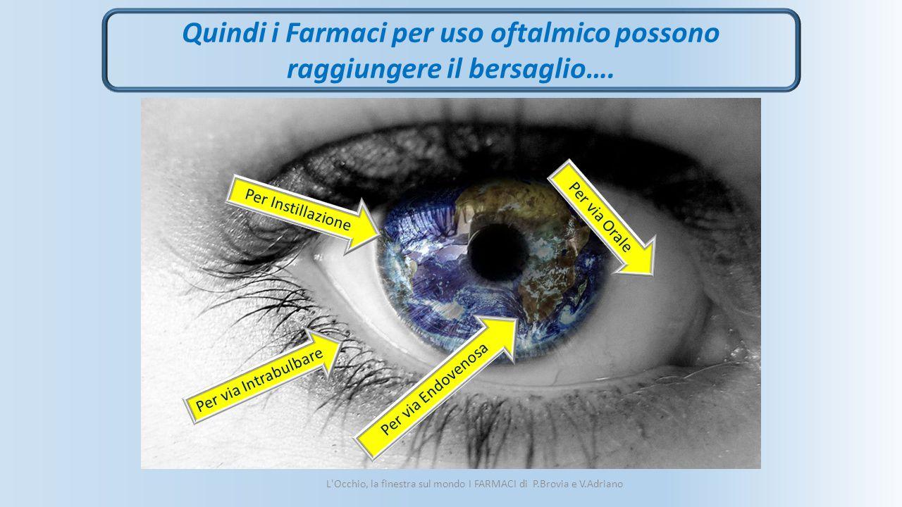 Quindi i Farmaci per uso oftalmico possono raggiungere il bersaglio….