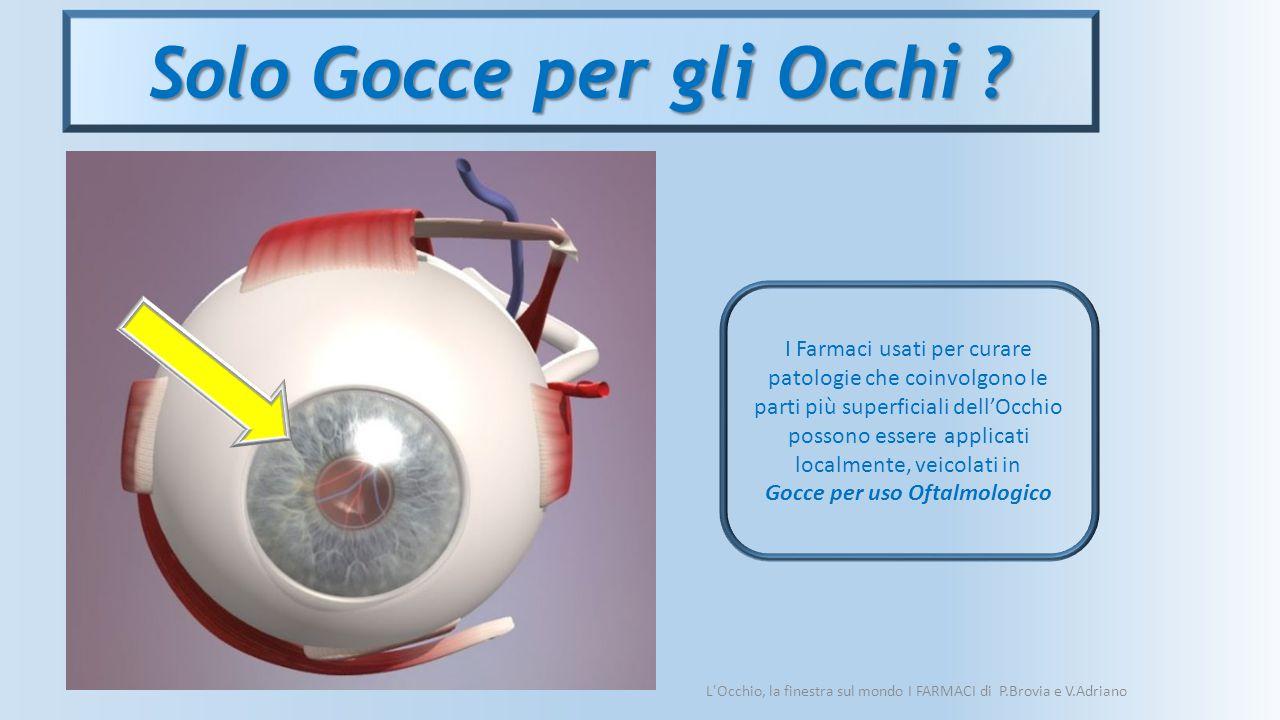 Solo Gocce per gli Occhi Gocce per uso Oftalmologico