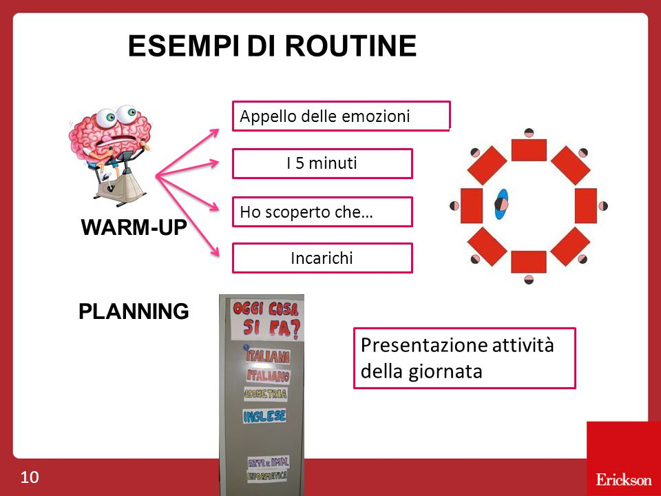 ESEMPI DI ROUTINE WARM-UP PLANNING