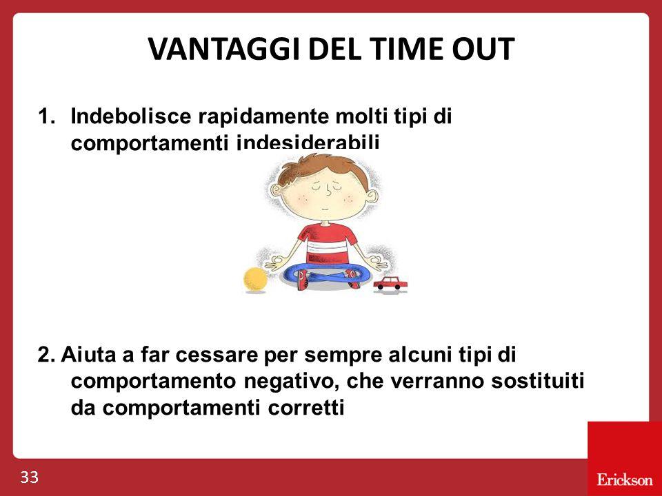 VANTAGGI DEL TIME OUT Indebolisce rapidamente molti tipi di comportamenti indesiderabili.