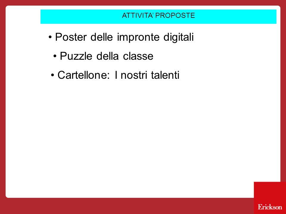 Poster delle impronte digitali